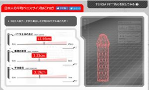 テンガ日本人平均ペニスサイズ