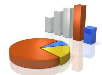 円グラフ成分量