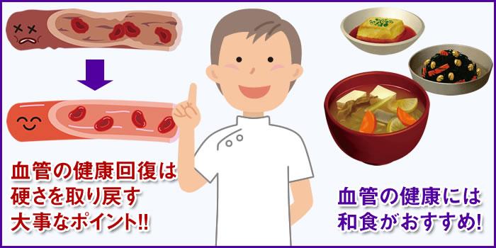 血管の健康には 和食がおすすめ!